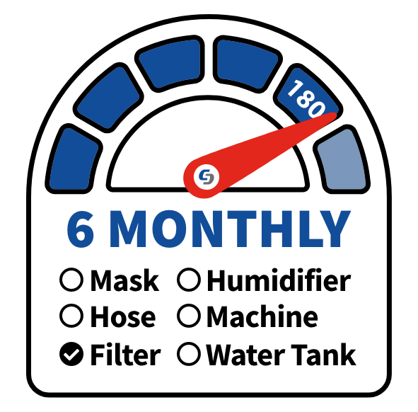 6monthly cpap maintenance