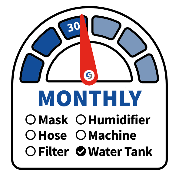 monthly cpap maintenance