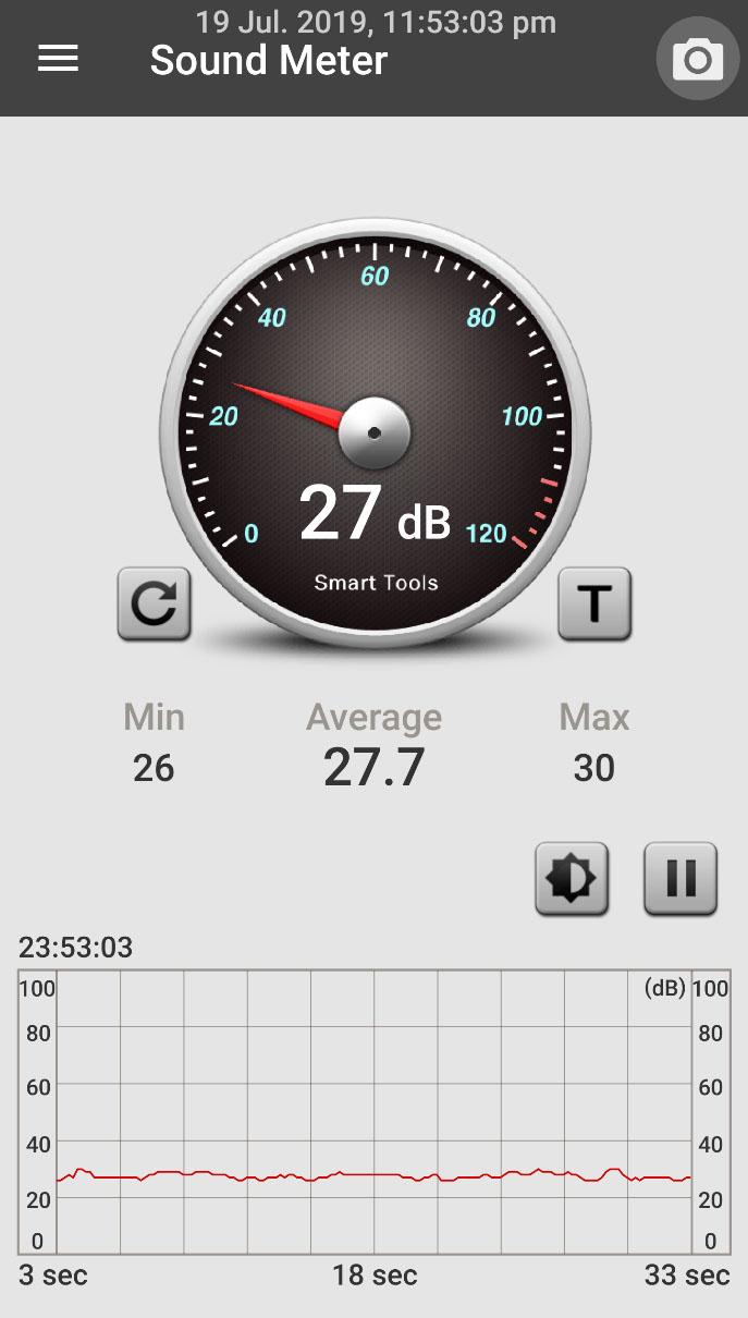 HealthGear C5 Auto CPAP Machine Noise Comparison