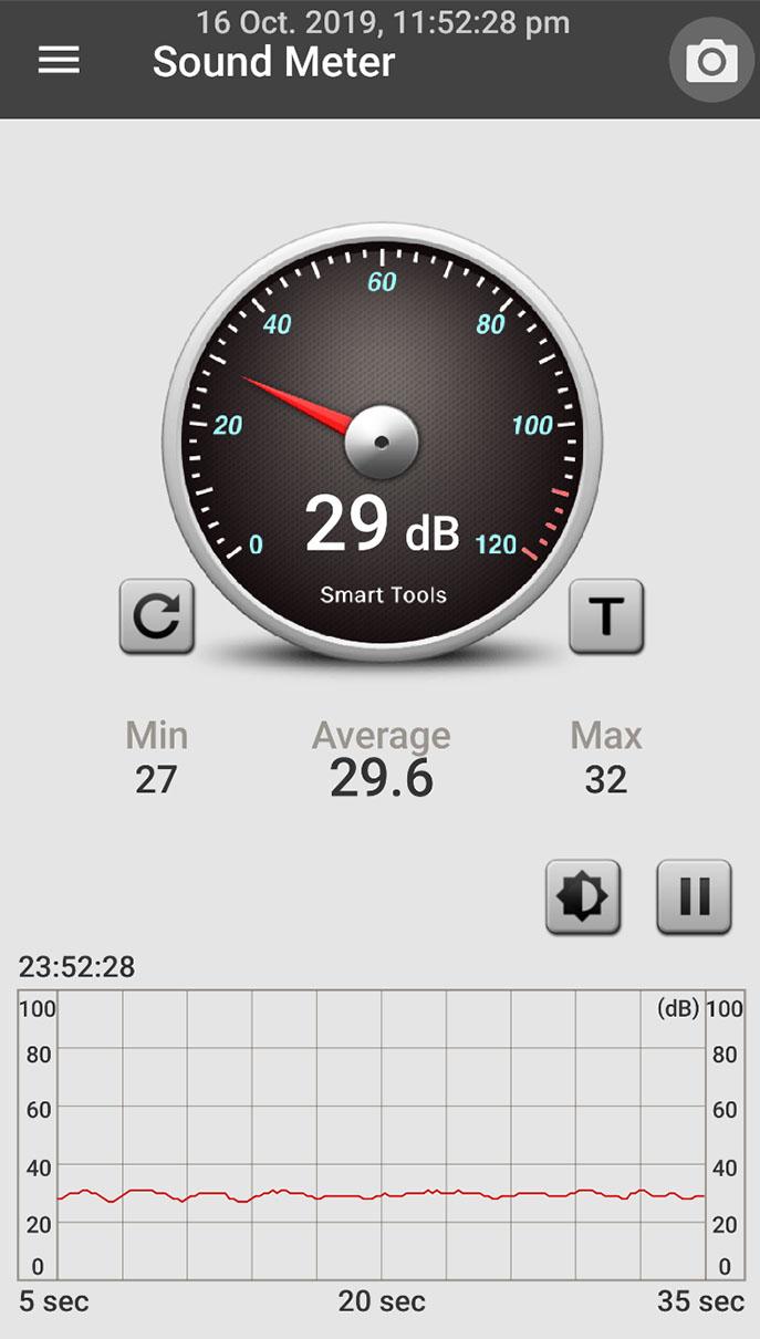 F&P SleepStyle Auto CPAP Machine Noise Comparison